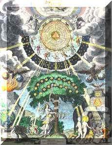 Il Cosmo nella concezione Greca e Gnostica